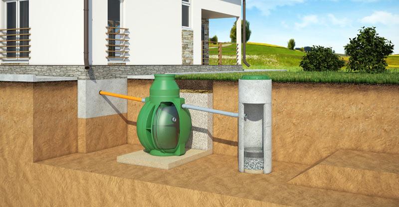 1-Отвод-воды-с-применением-фильтрационного-колодца-биосептик-B
