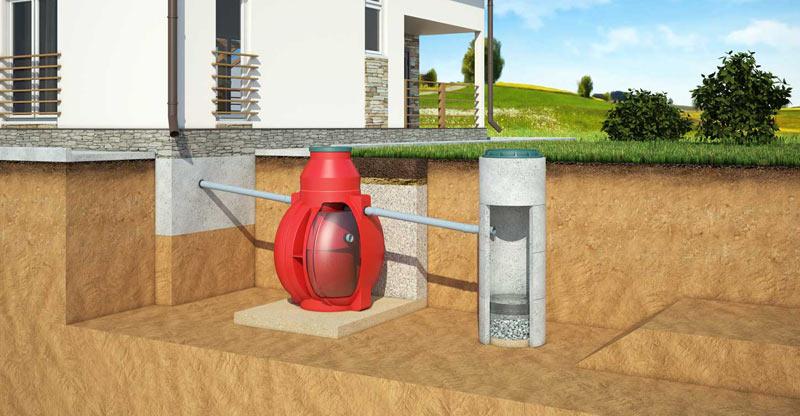 Отвод-воды-с-применением-фильтрационного-колодца