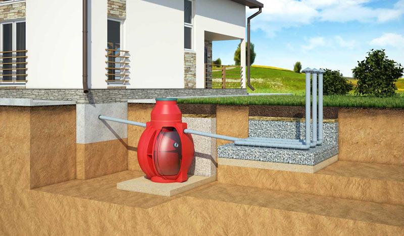 Отвод-воды-с-применением-дренажных-труб