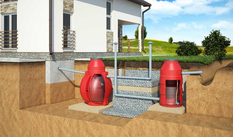 3-Отвод-воды-при-низкой-впитывающей-способности-почвы