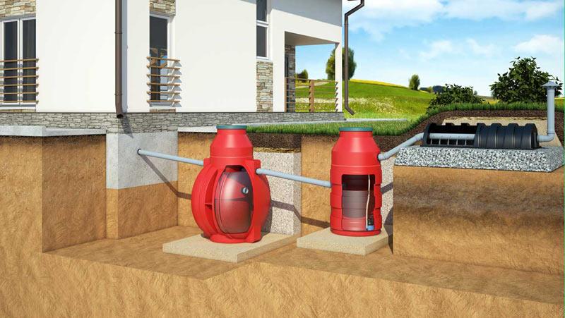 4-Отвод-воды-при-высоком-уровне-грунтовых-вод