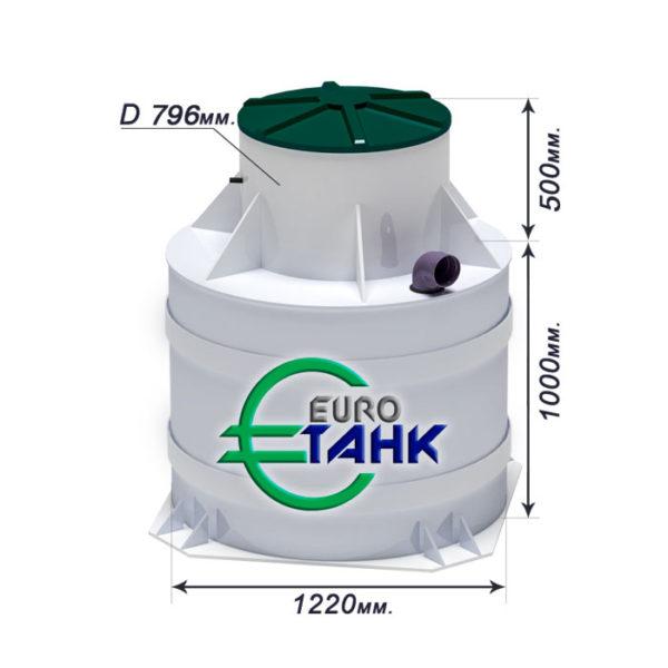 Евротанк-3