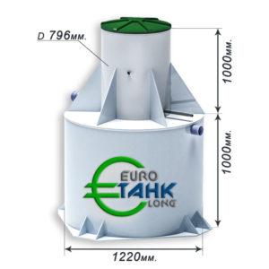 Евротанк-3-лонг