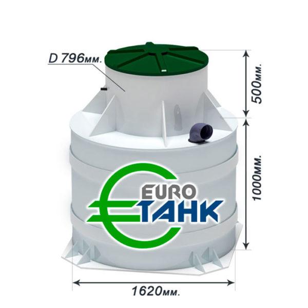 Евротанк-6