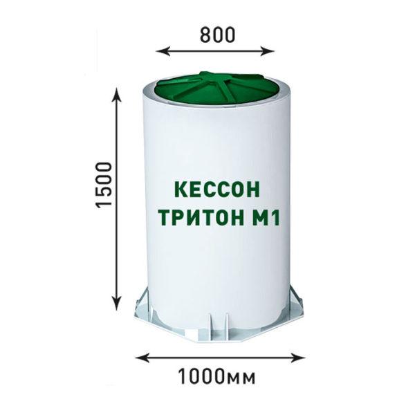 Кессон-Тритон-М-1