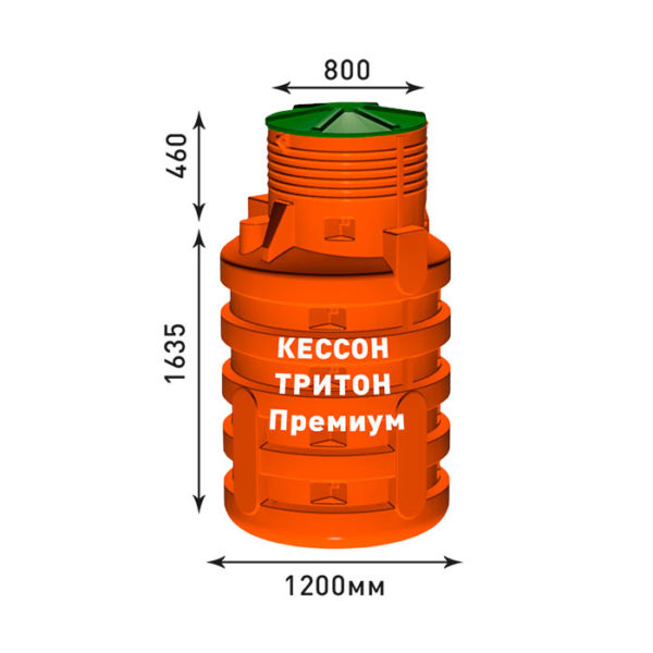 Кессон-Тритон-Премиум
